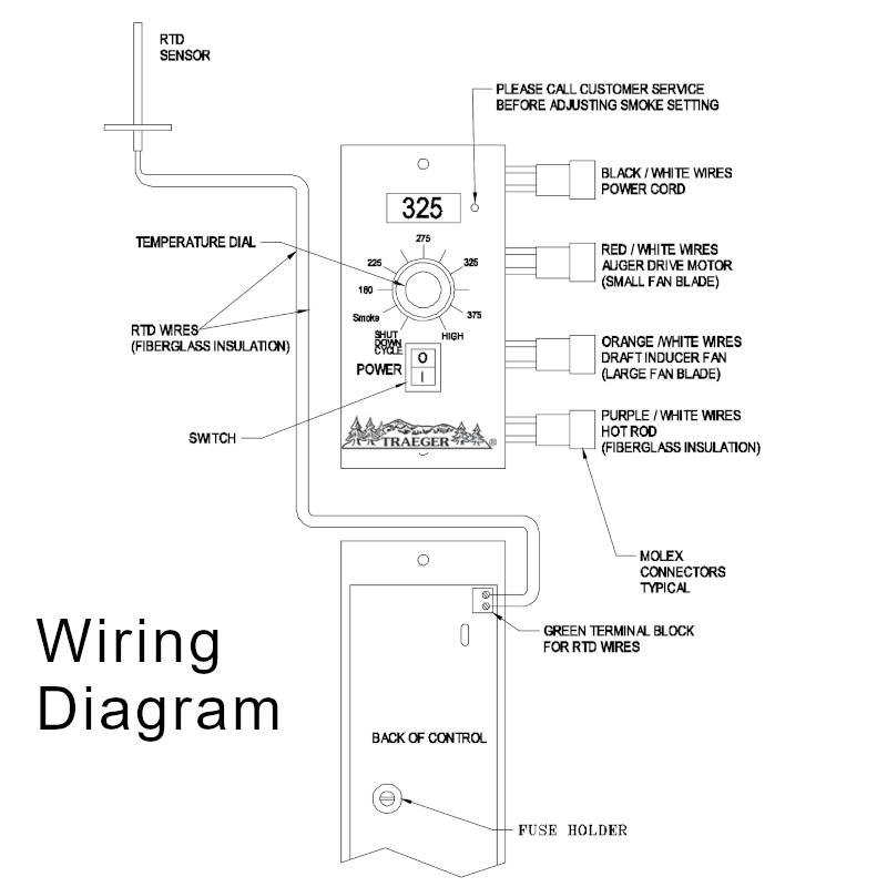 Traeger BAC236 wiring diagram