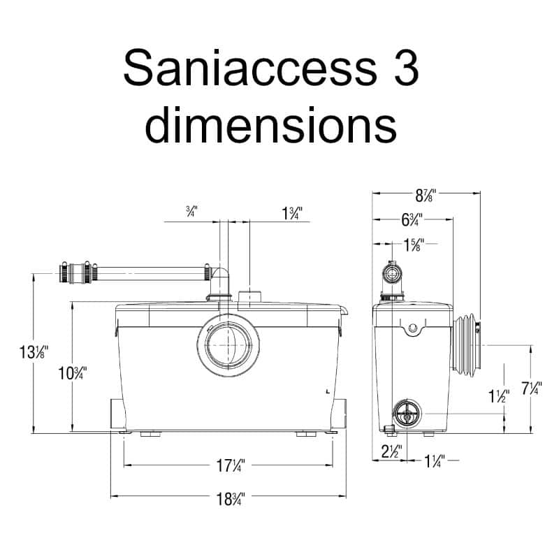 saniaccess-3 dimensions