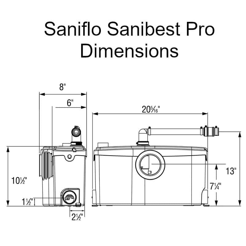 sanibest-pro dimensions