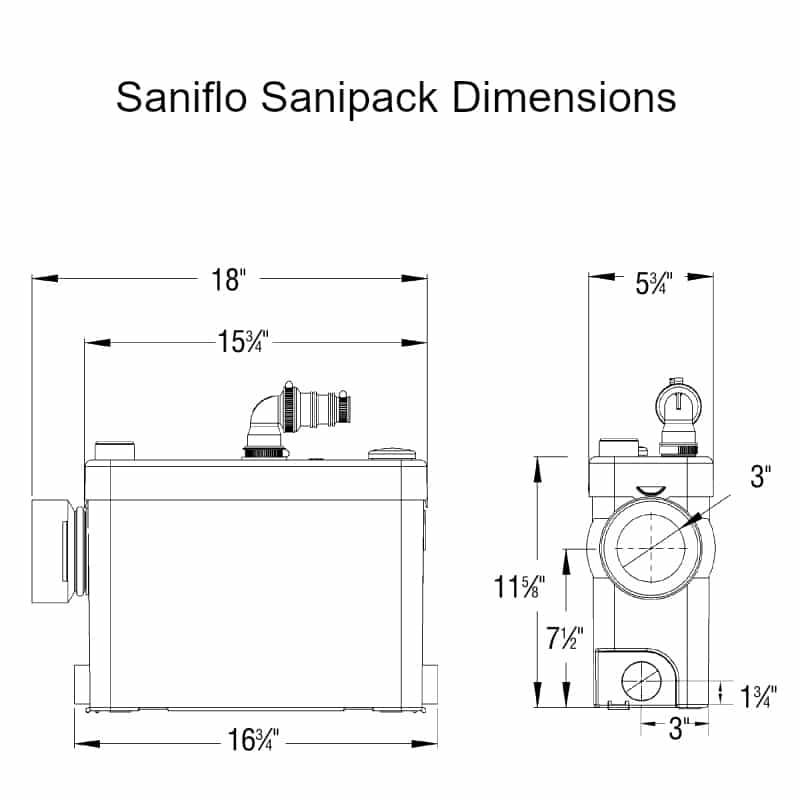 sanipack dimensions