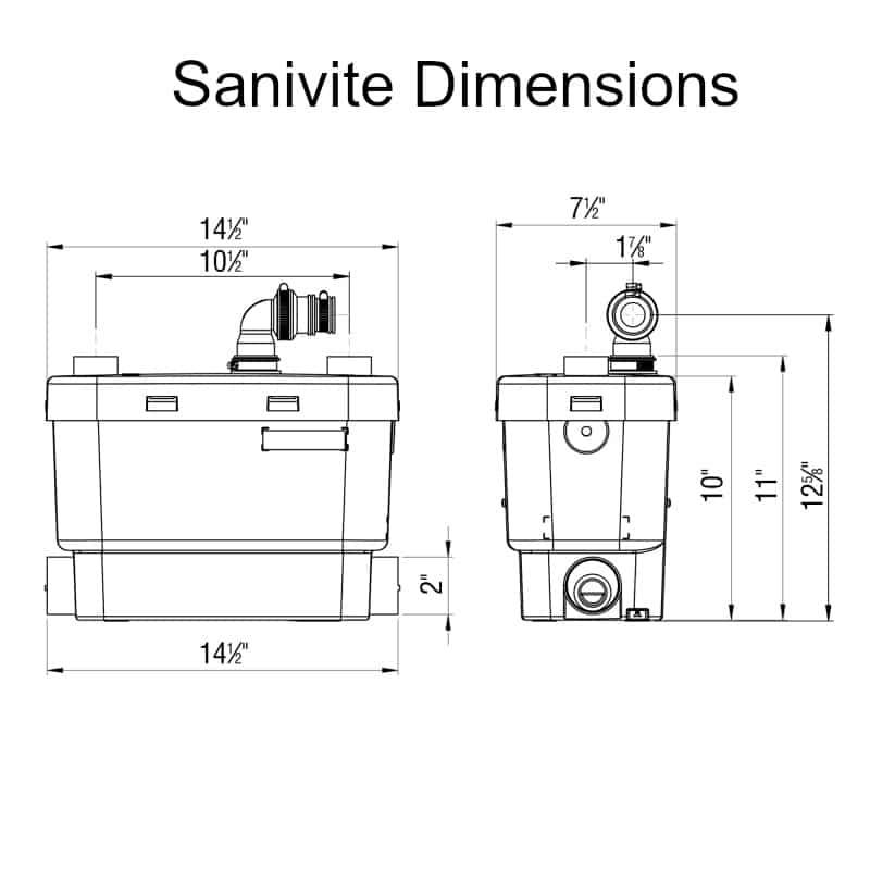 sanivite dimensions